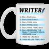 Writer Naming Convention Mugs