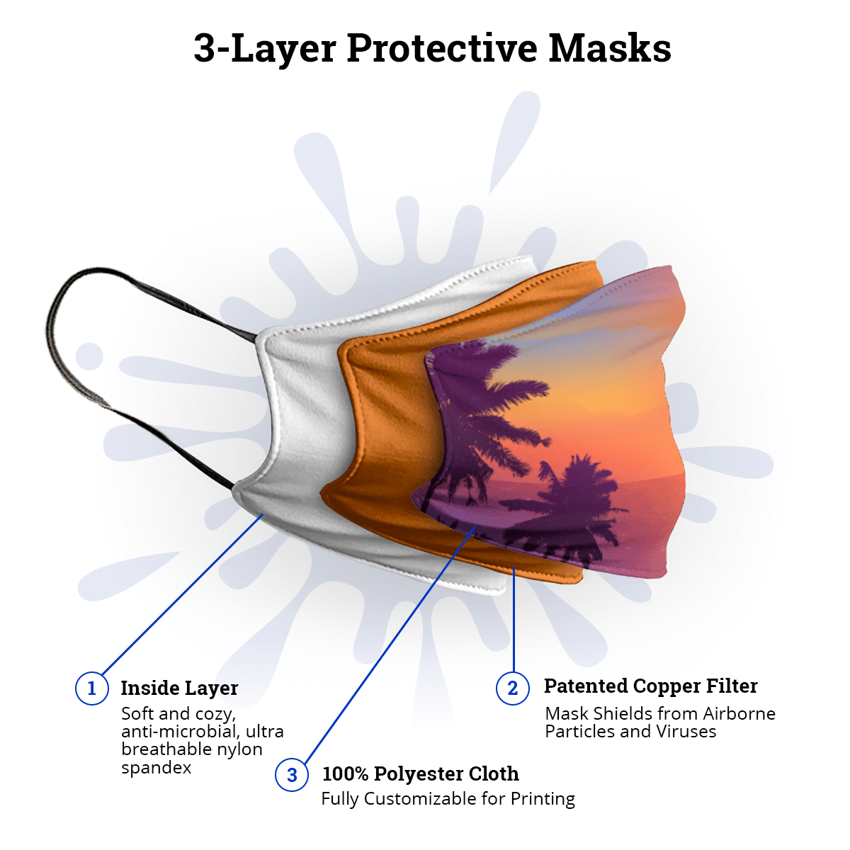 3-Layer Protective Mask